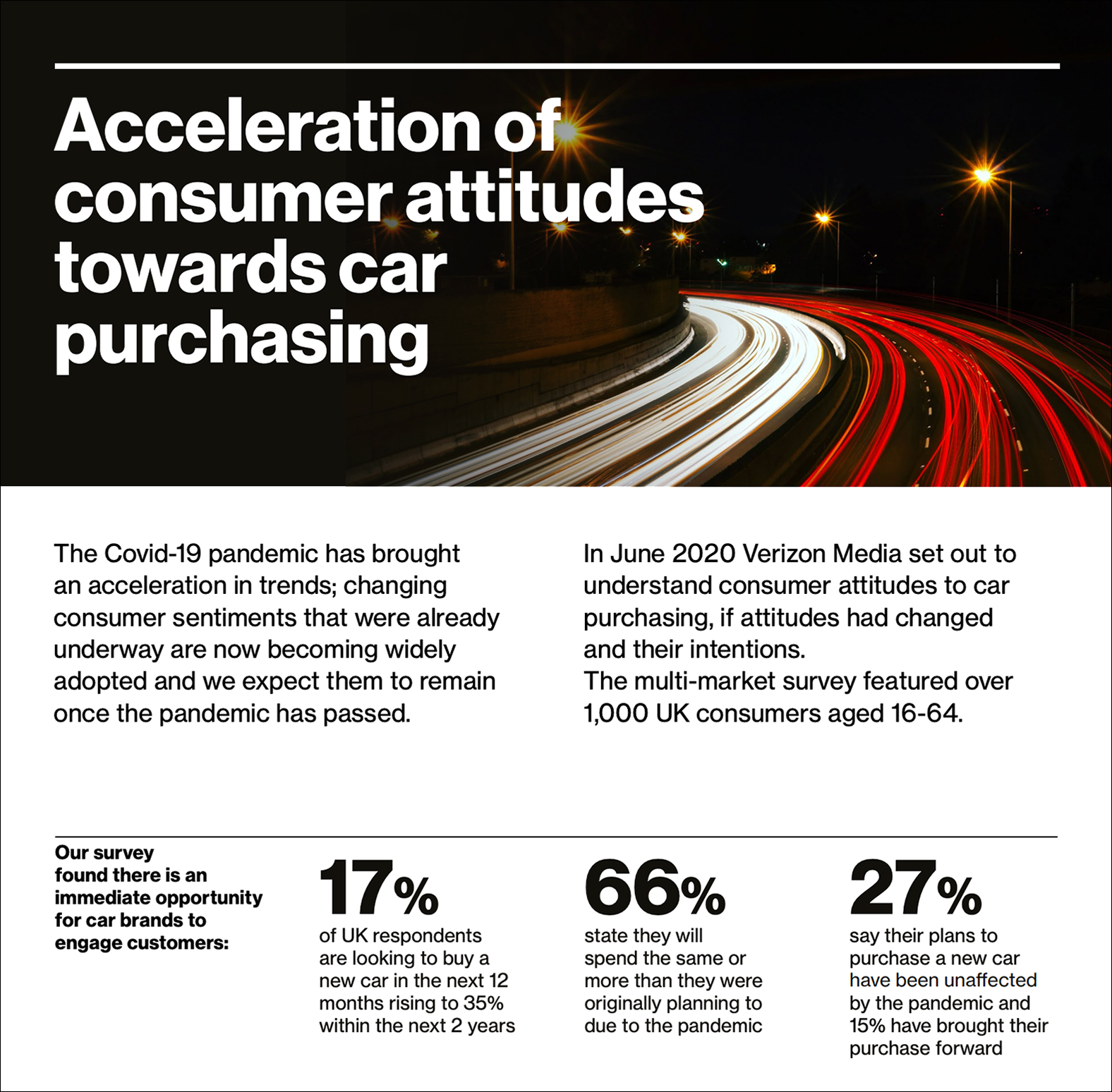 UK Automotive Infographic