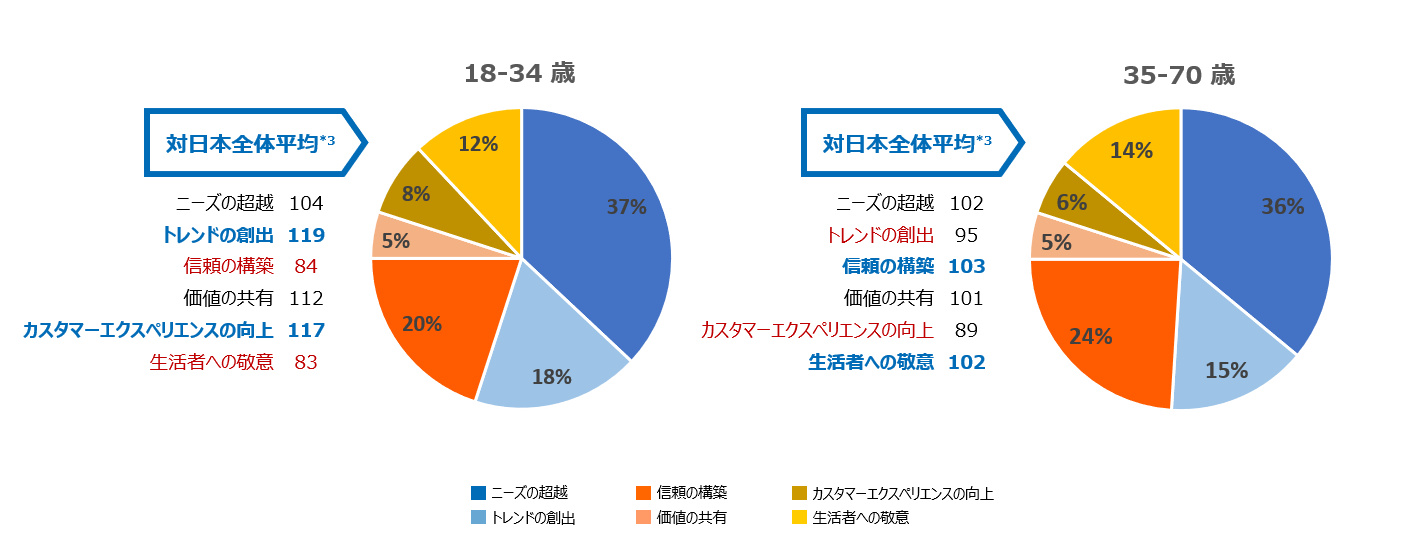 BLI_generation_results