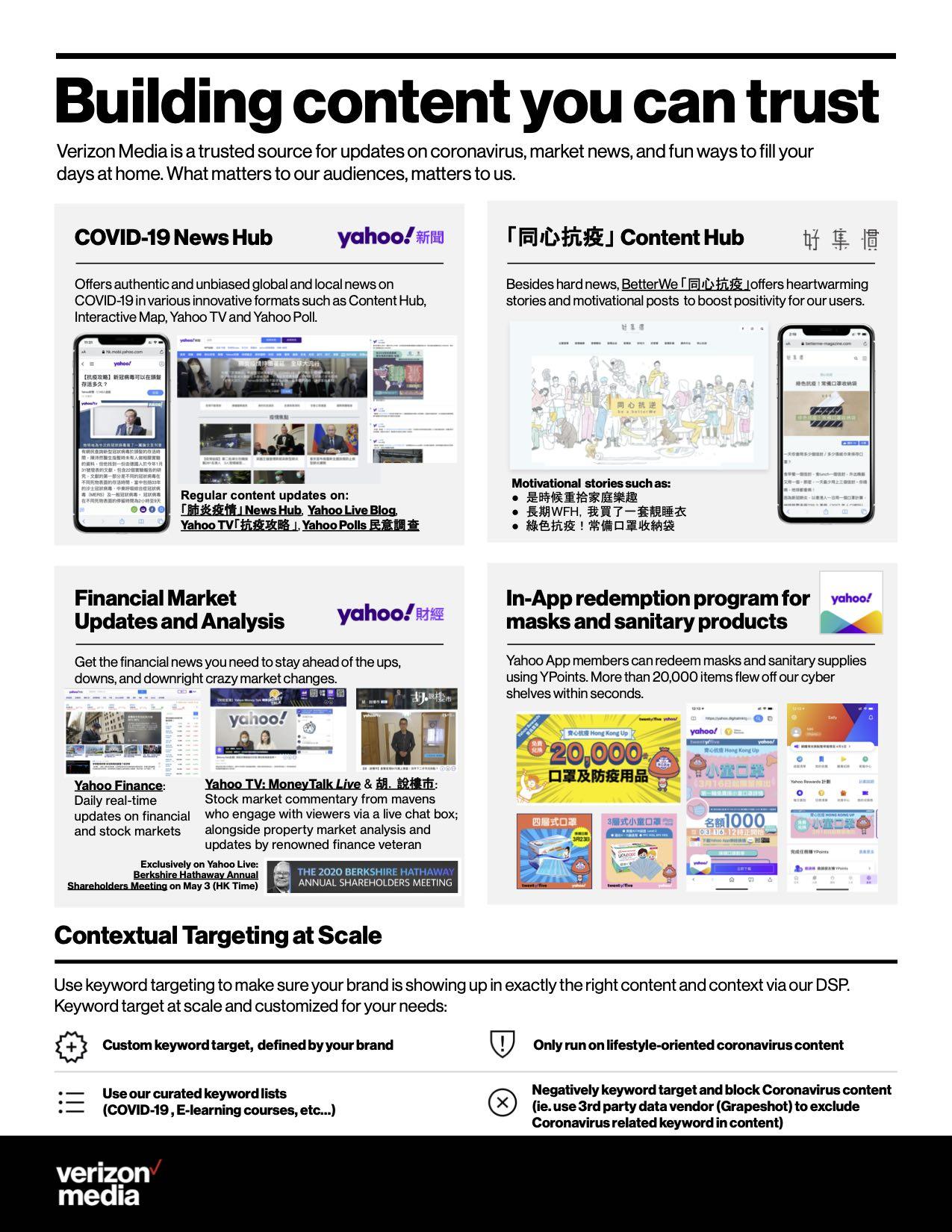 Coronavirus and Media Consumption Patterns-2