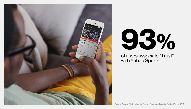 "Graphic: 93% of users associate ""Trust"" with Yahoo Sports"