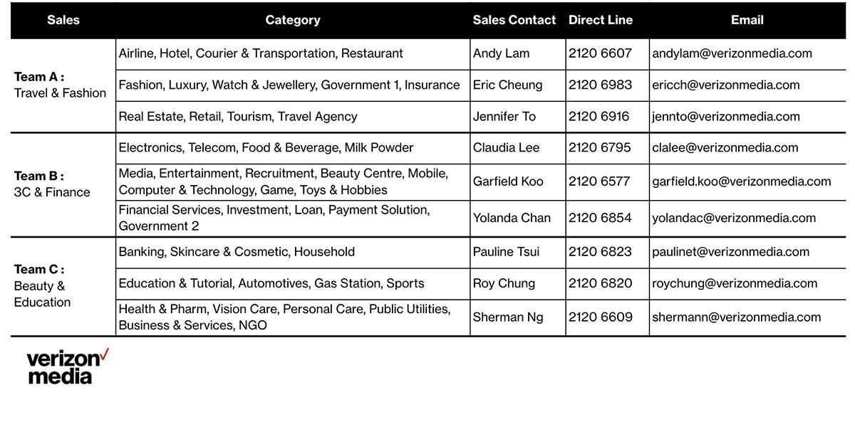 Verizon-Media-HK-Sales-Contacts