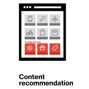 Native Advertising - Content Recommendation