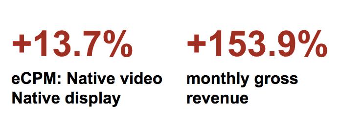 TextPlus Stats