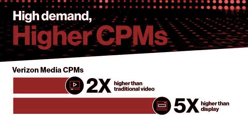 Verizon Media CPM's
