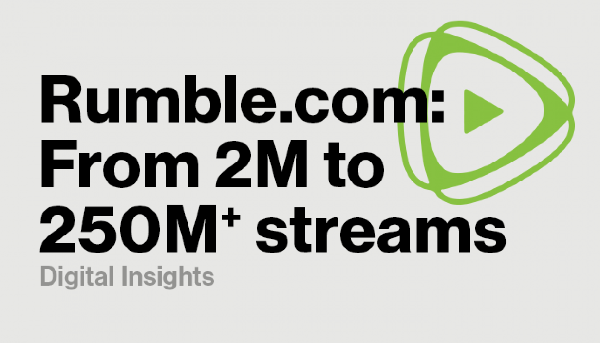 Rumble and Verizon Digital Media Services: From 2M to 250M+ Streams in 3 Years - Verizon Digital Media Services