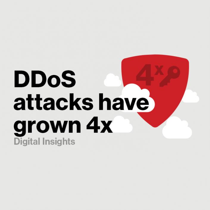 2015 DDoS Attacks Nearly Quadruple since 2014 - Verizon Digital Media Services